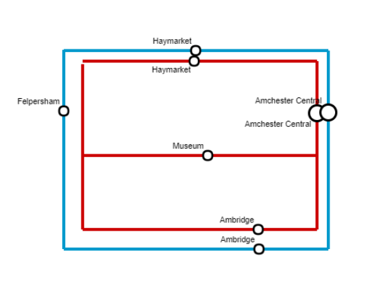 Amchester LEGO trains system map